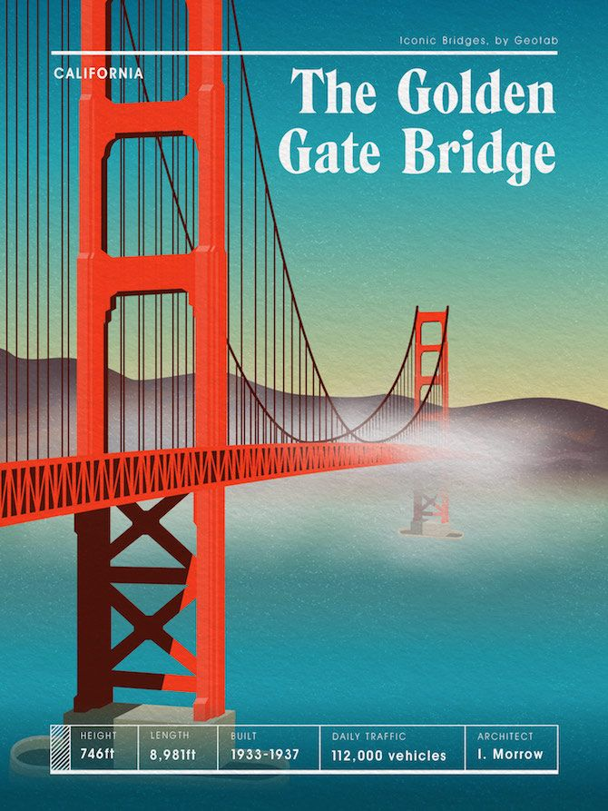 Poster Series: The Most Iconic Bridges in America